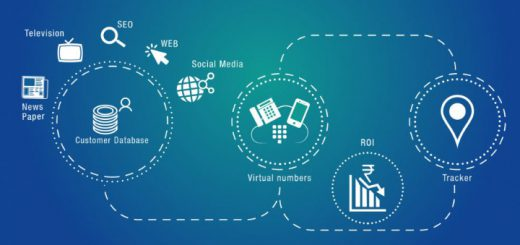 Tracking ROI of Advertising using Virtual Phone Numbers - Feature