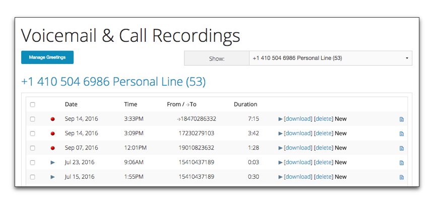Tossable Digits Support: Voicemail Feature